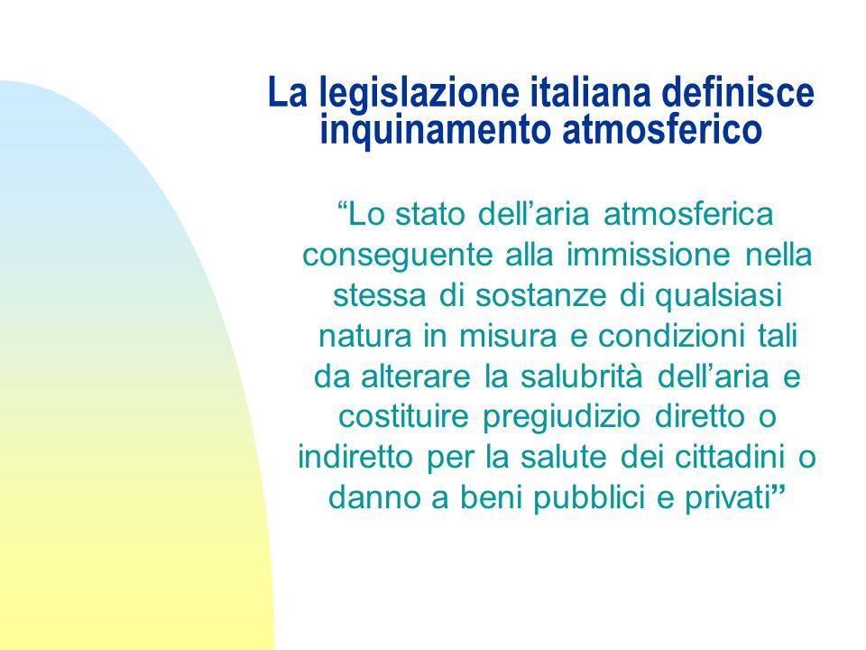 La legislazione italiana definisce inquinamento atmosferico