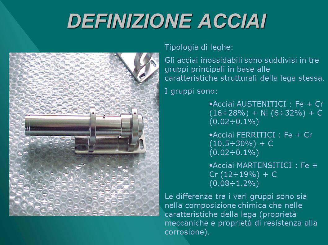 DEFINIZIONE ACCIAI Tipologia di leghe: