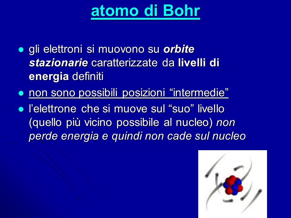 atomo di Bohr gli elettroni si muovono su orbite stazionarie caratterizzate da livelli di energia definiti.
