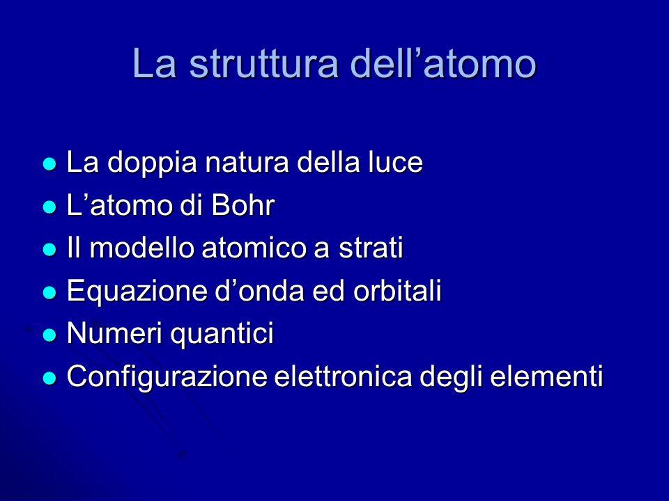La struttura dell'atomo