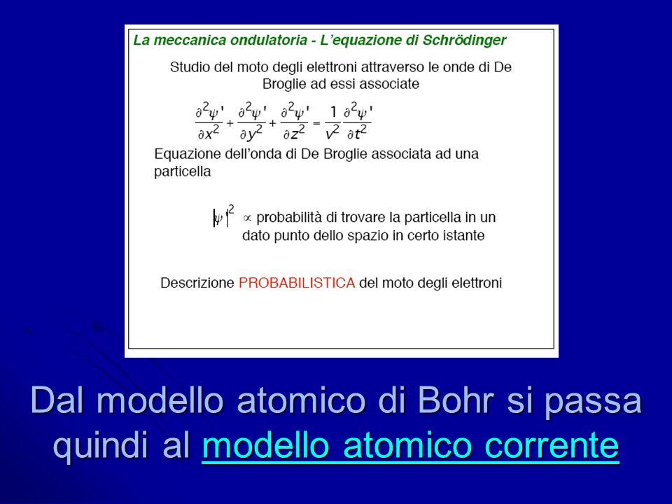 Dal modello atomico di Bohr si passa quindi al modello atomico corrente
