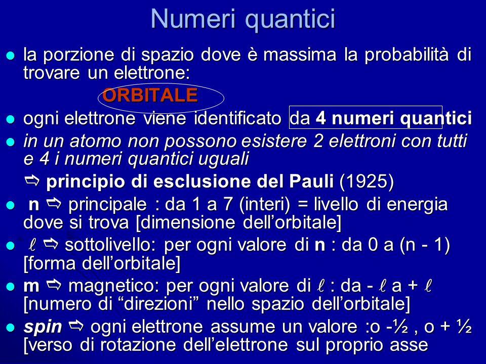 Numeri quantici la porzione di spazio dove è massima la probabilità di trovare un elettrone: ORBITALE.