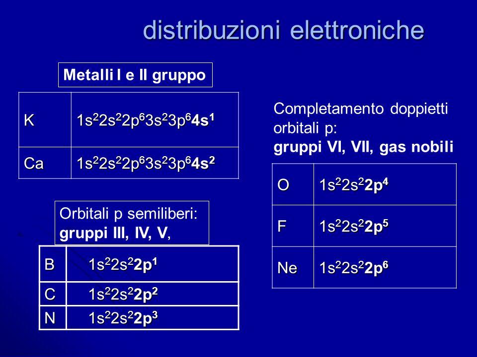 distribuzioni elettroniche