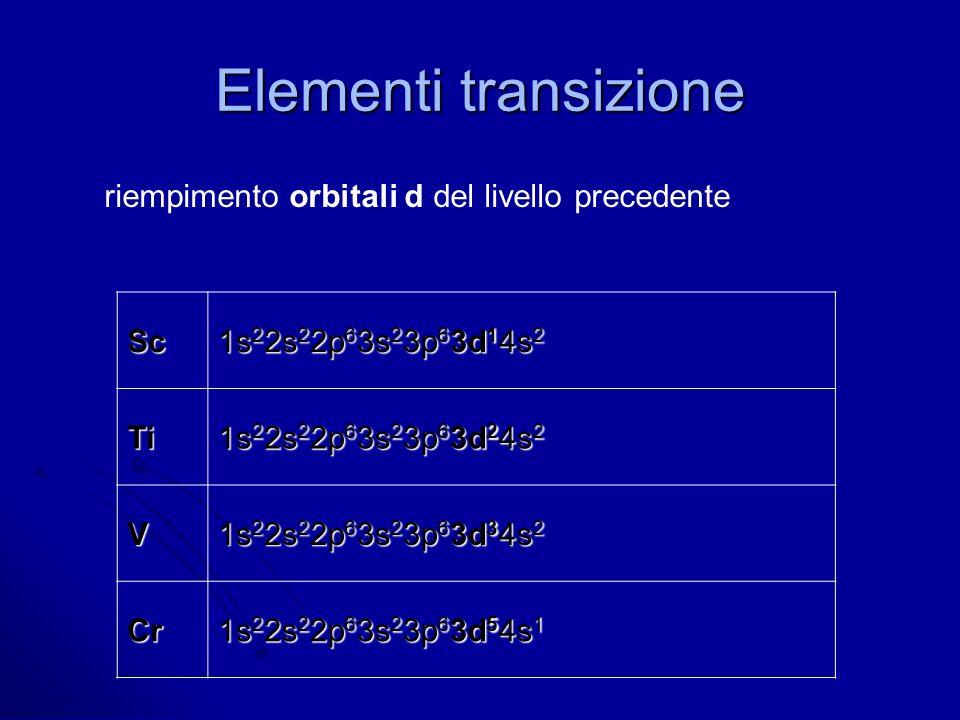 Elementi transizione riempimento orbitali d del livello precedente Sc