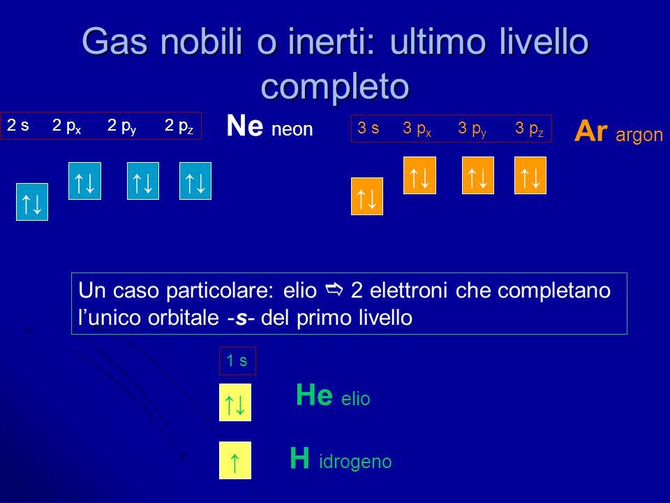 Gas nobili o inerti: ultimo livello completo