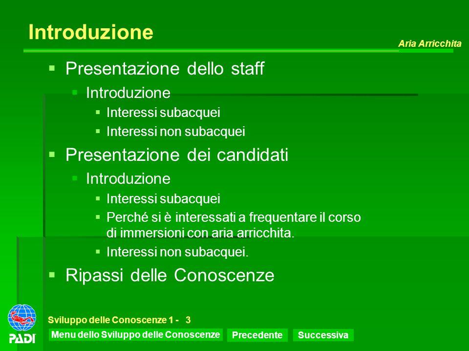 Introduzione Presentazione dello staff Presentazione dei candidati