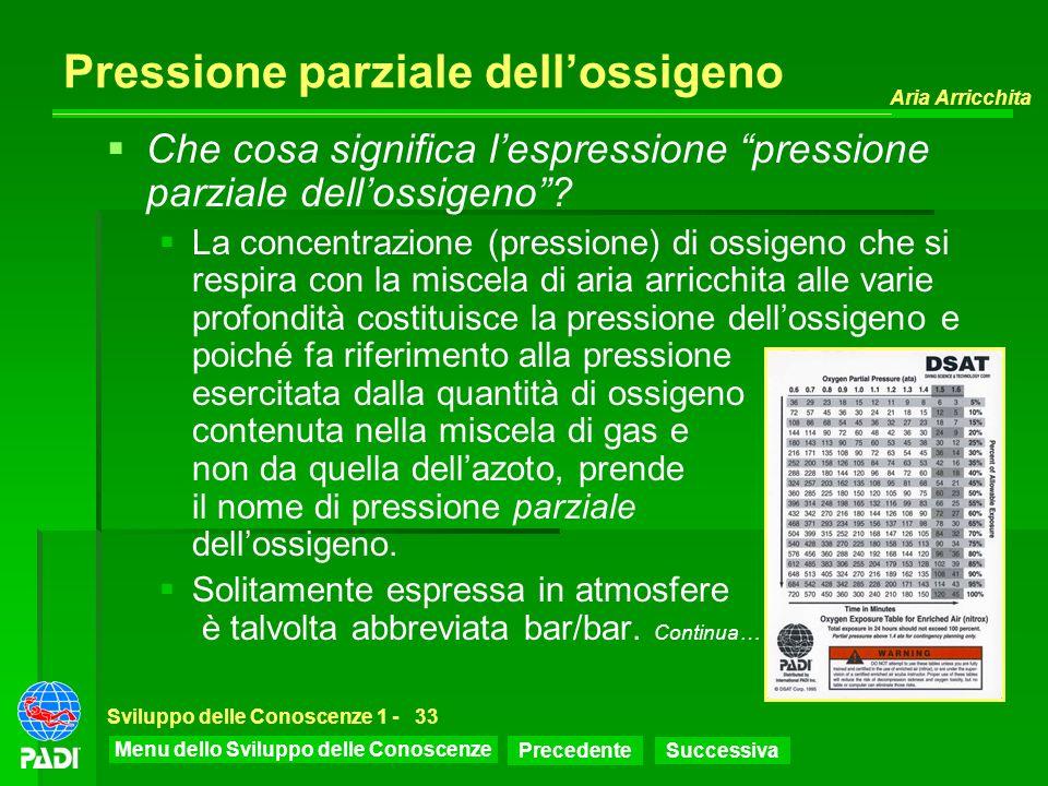 Pressione parziale dell'ossigeno