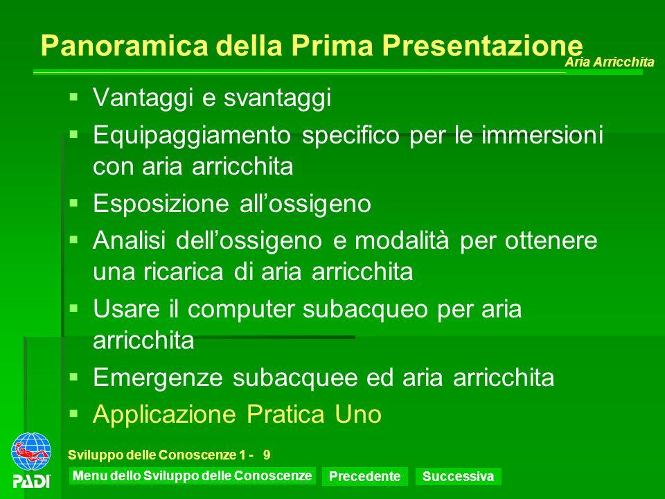 Panoramica della Prima Presentazione