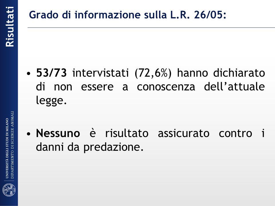 Grado di informazione sulla L.R. 26/05:
