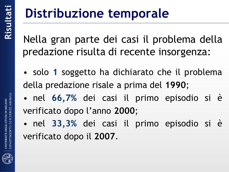 Distribuzione temporale