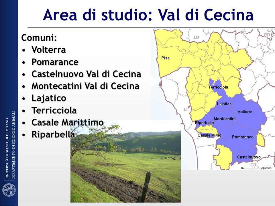Area di studio: Val di Cecina