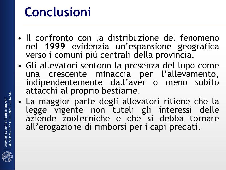 Conclusioni Il confronto con la distribuzione del fenomeno nel 1999 evidenzia un'espansione geografica verso i comuni più centrali della provincia.