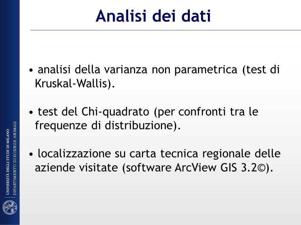 Analisi dei dati analisi della varianza non parametrica (test di