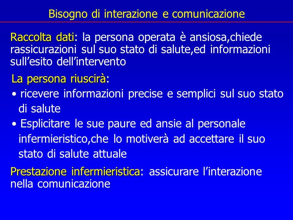 Bisogno di interazione e comunicazione