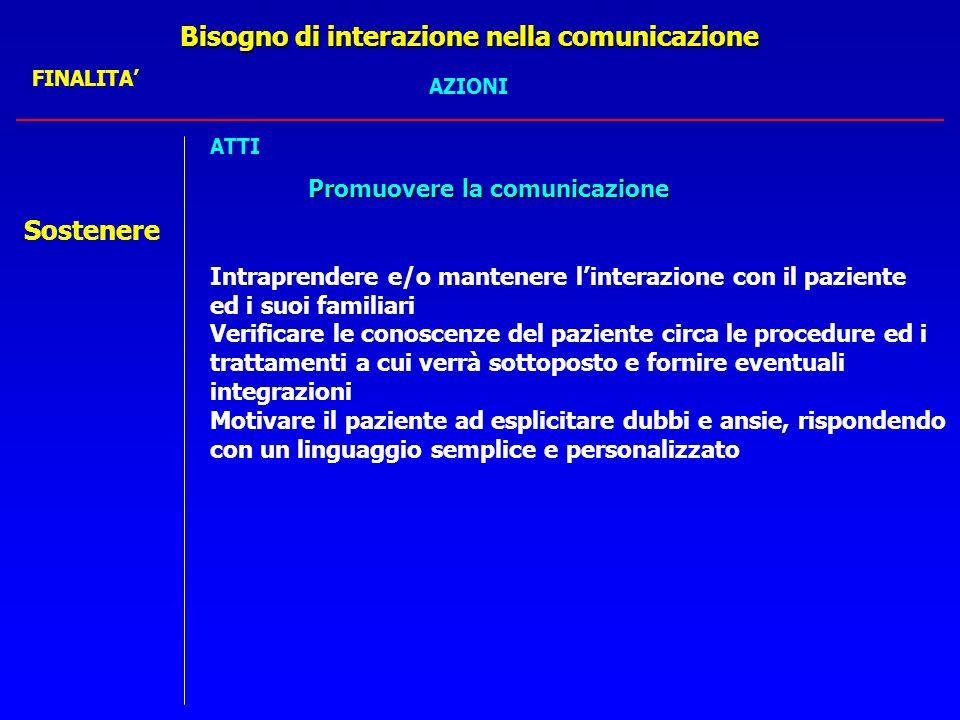 Promuovere la comunicazione
