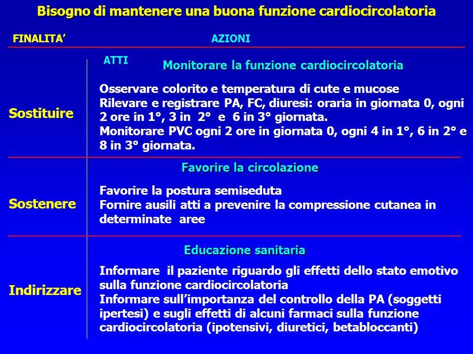 Bisogno di mantenere una buona funzione cardiocircolatoria