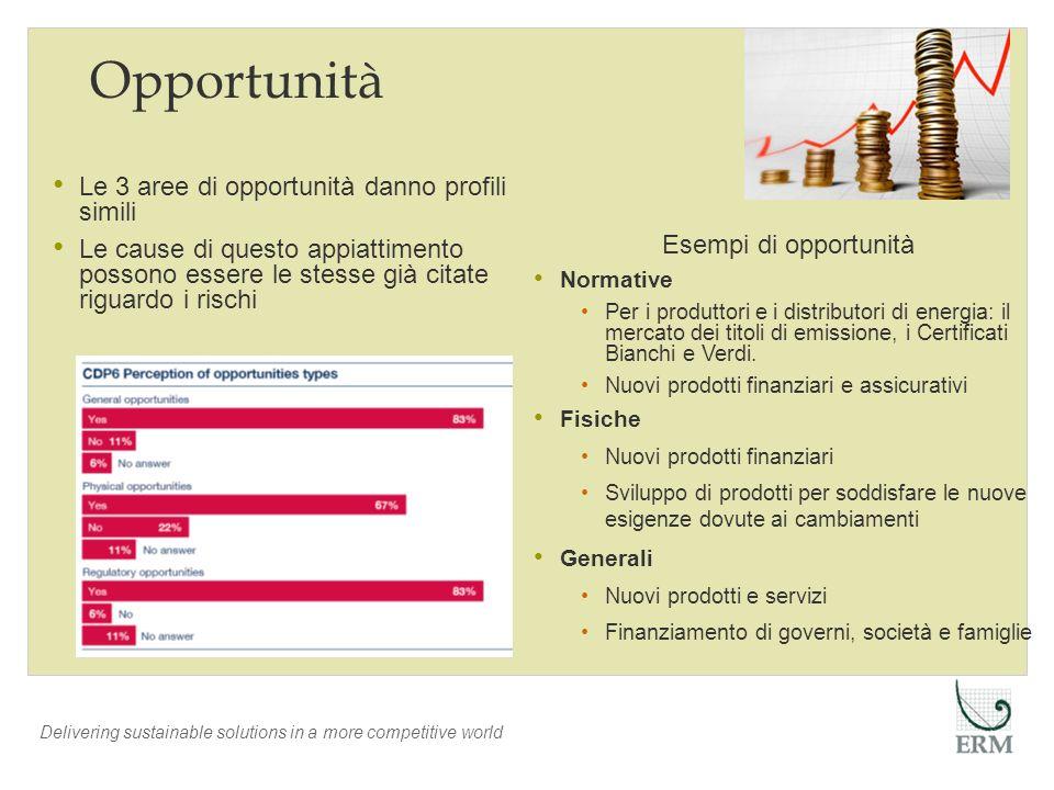 Opportunità Le 3 aree di opportunità danno profili simili
