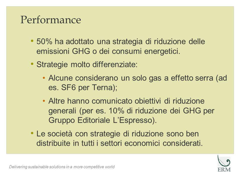 Performance 50% ha adottato una strategia di riduzione delle emissioni GHG o dei consumi energetici.