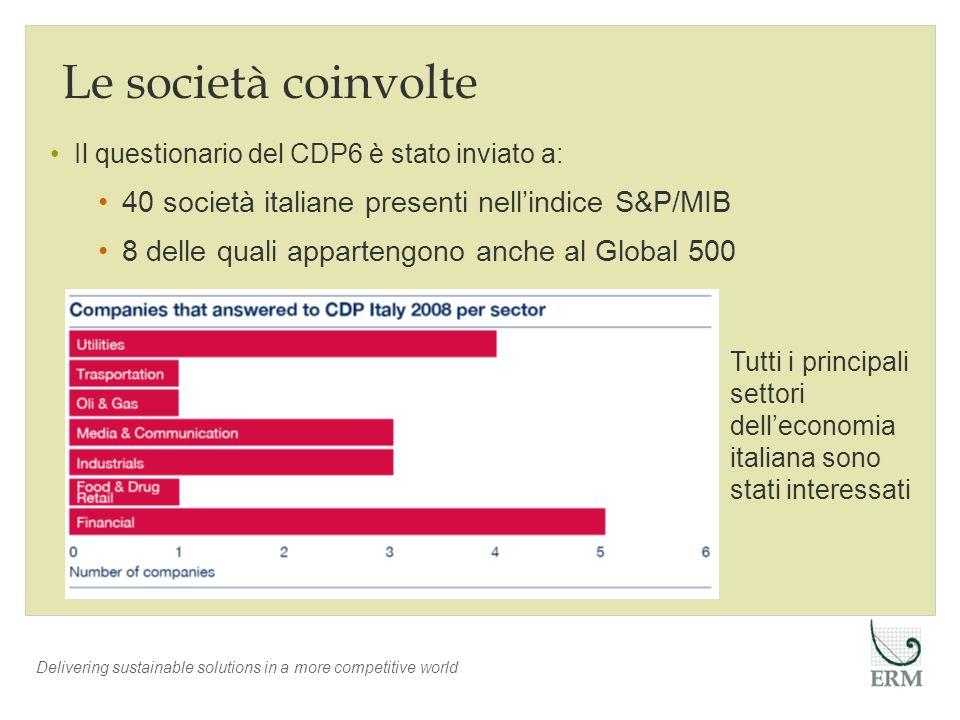 Le società coinvolte 40 società italiane presenti nell'indice S&P/MIB