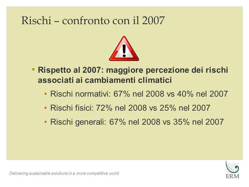 Rischi – confronto con il 2007