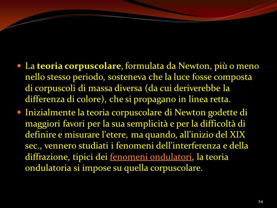 La teoria corpuscolare, formulata da Newton, più o meno nello stesso periodo, sosteneva che la luce fosse composta di corpuscoli di massa diversa (da cui deriverebbe la differenza di colore), che si propagano in linea retta.