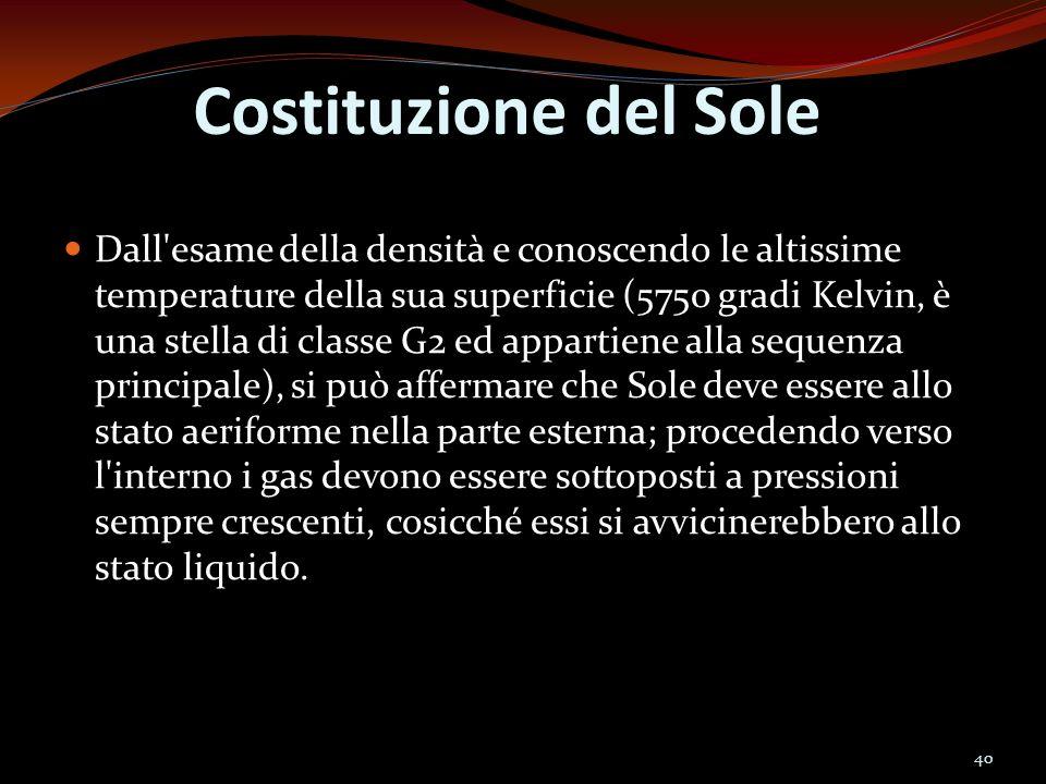 Costituzione del Sole