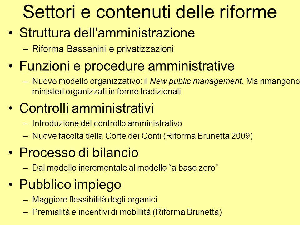 Settori e contenuti delle riforme