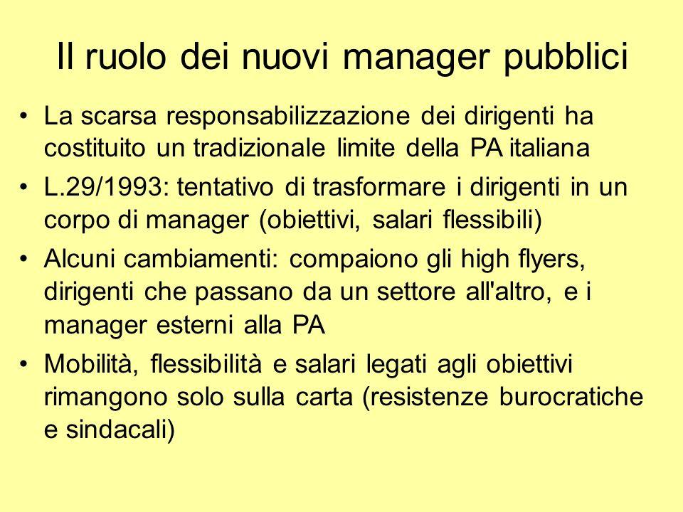 Il ruolo dei nuovi manager pubblici