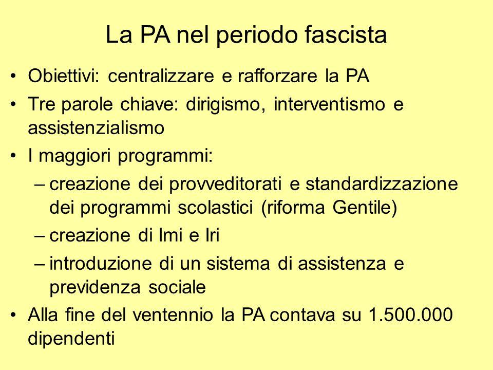 La PA nel periodo fascista