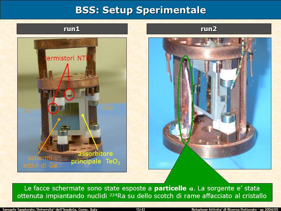 BSS: Setup Sperimentale