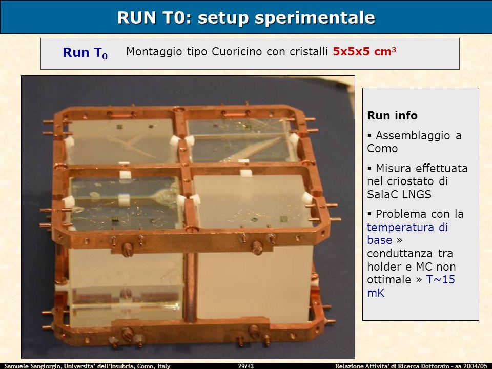 RUN T0: setup sperimentale