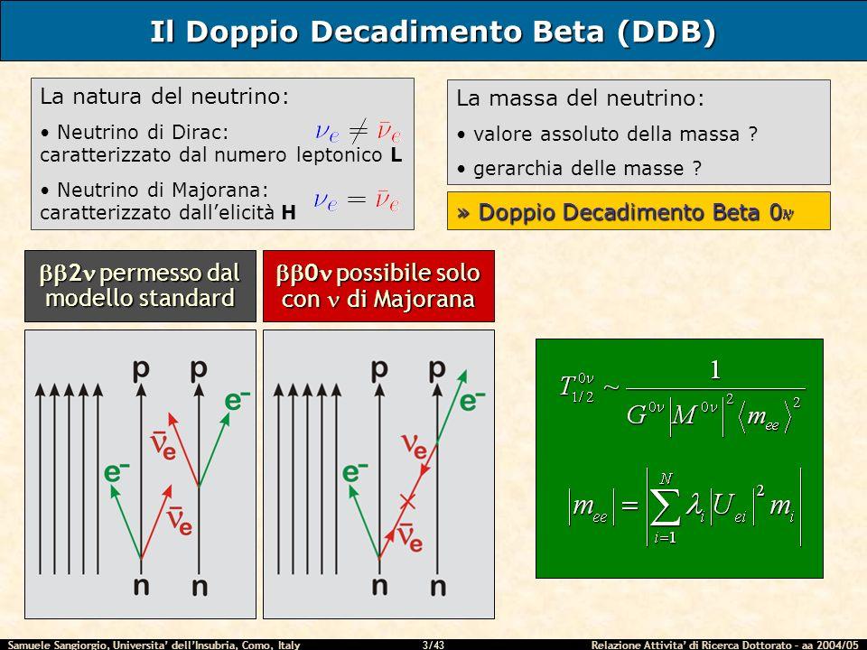 Il Doppio Decadimento Beta (DDB)