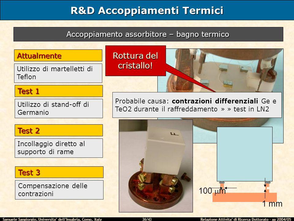 R&D Accoppiamenti Termici