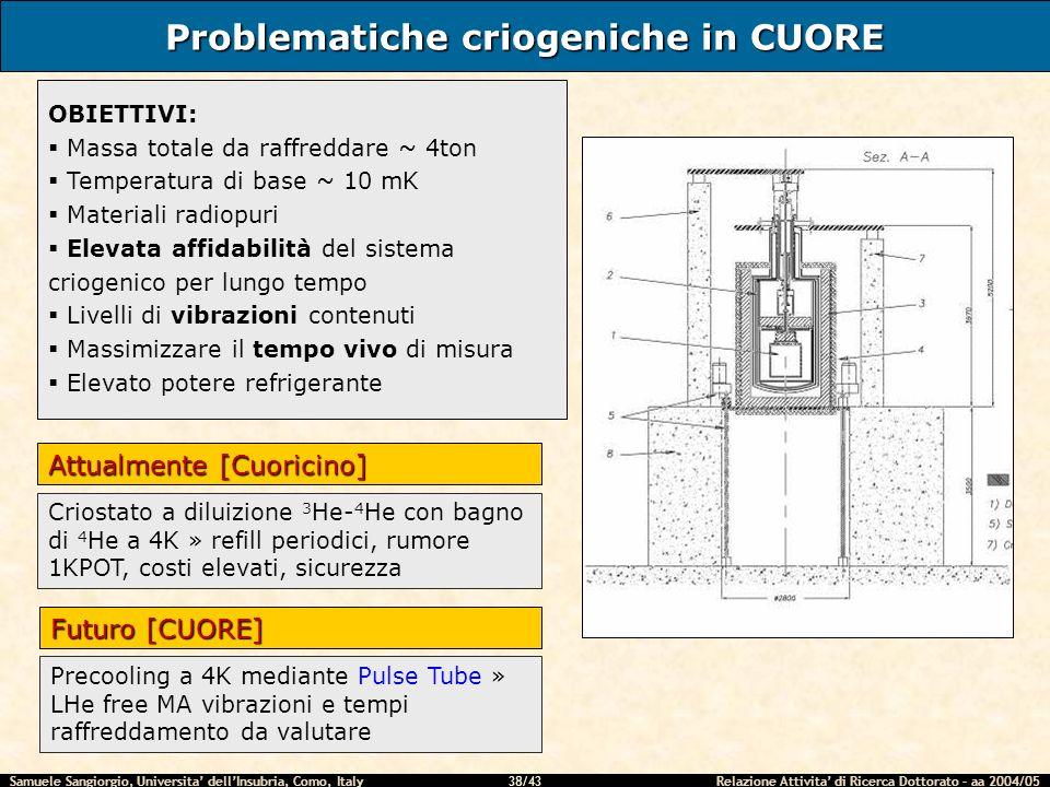 Problematiche criogeniche in CUORE