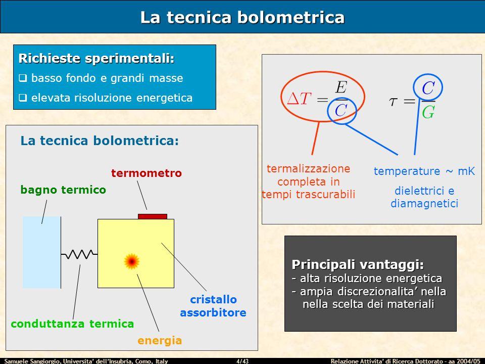 La tecnica bolometrica
