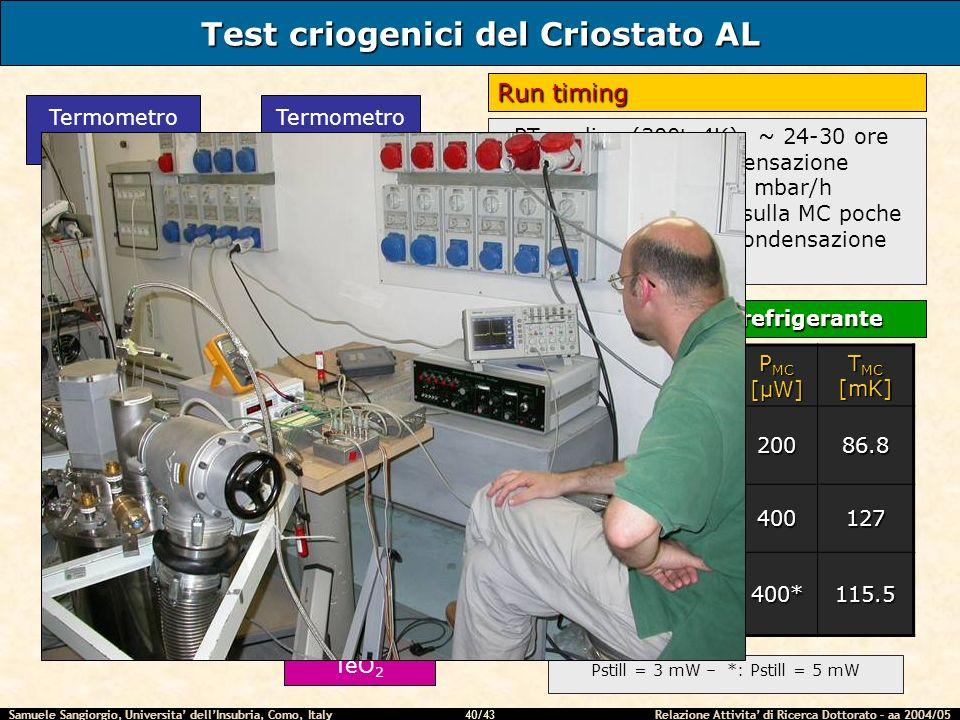 Test criogenici del Criostato AL