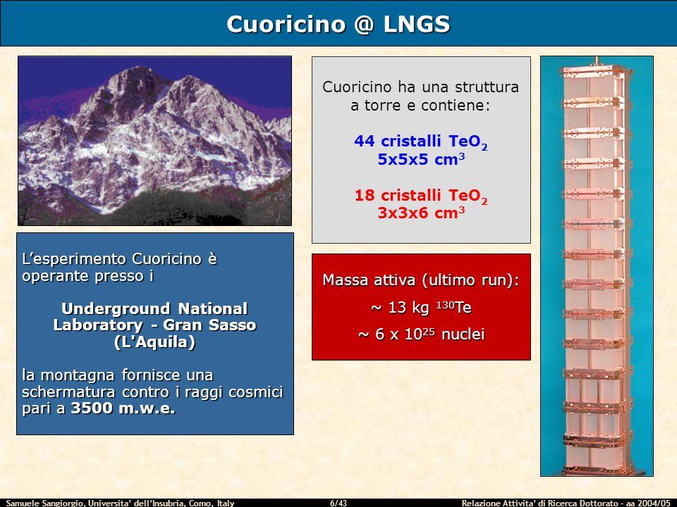 Underground National Laboratory - Gran Sasso