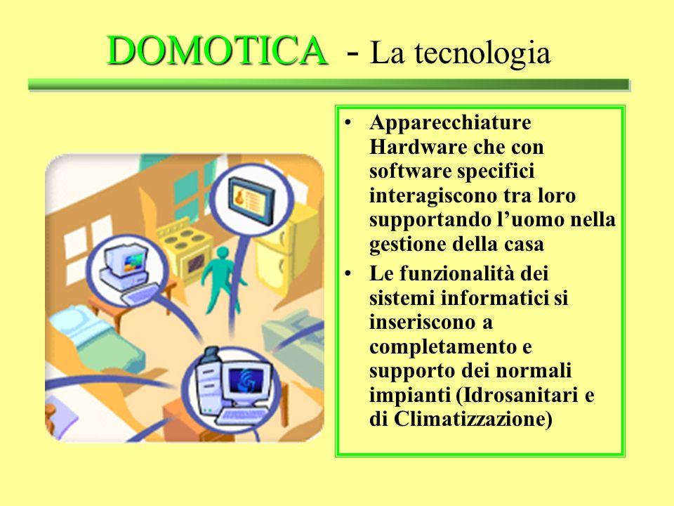 DOMOTICA - La tecnologia