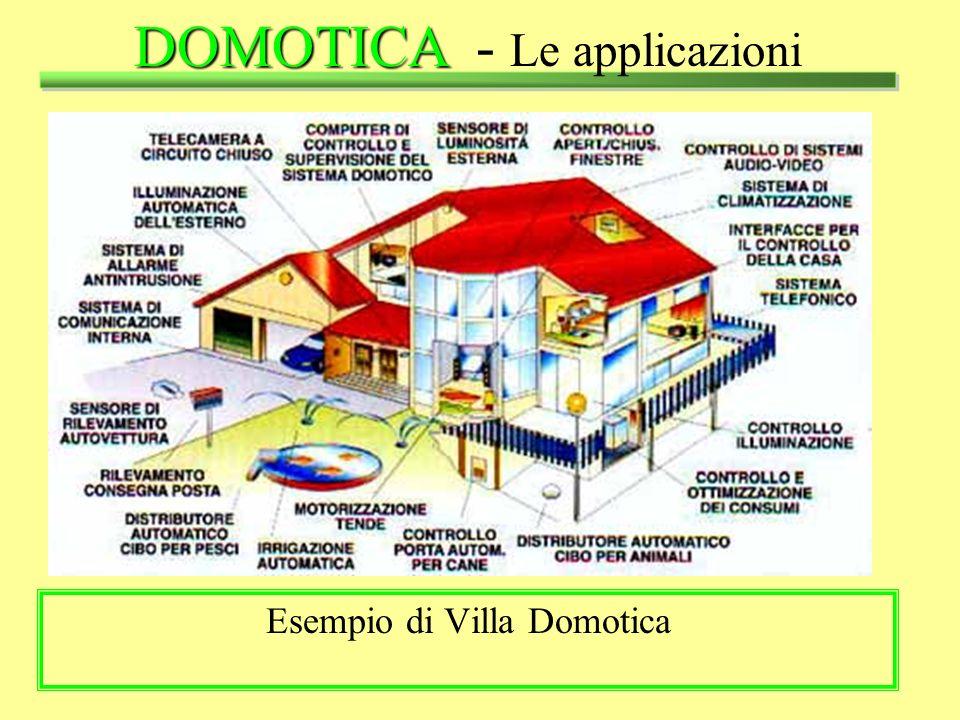 DOMOTICA - Le applicazioni