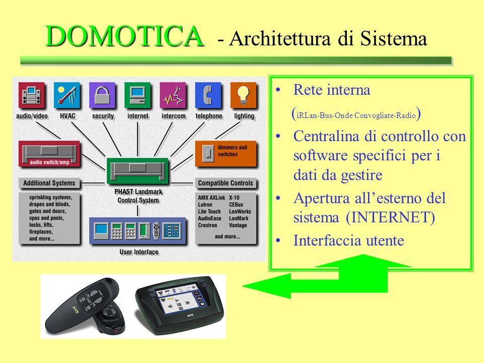 DOMOTICA - Architettura di Sistema
