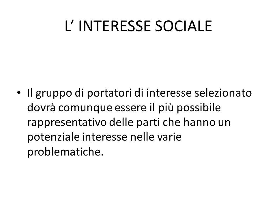 L' INTERESSE SOCIALE