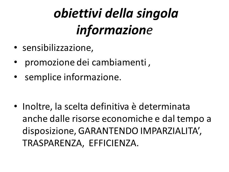 obiettivi della singola informazione