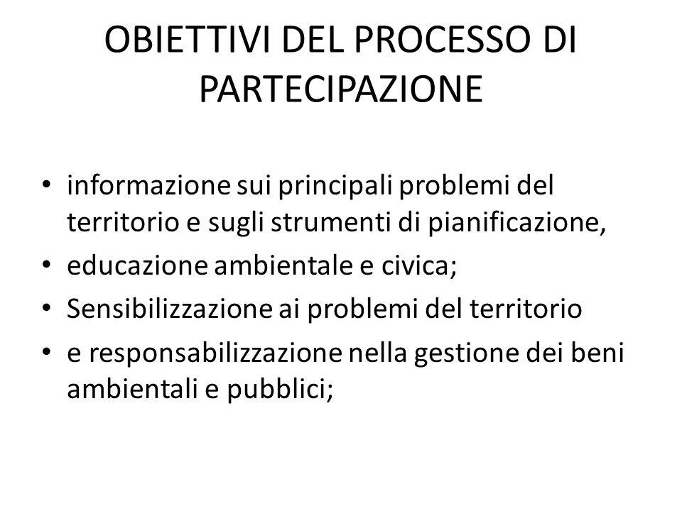 OBIETTIVI DEL PROCESSO DI PARTECIPAZIONE