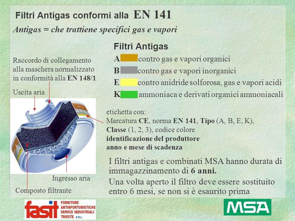 Filtri Antigas conformi alla EN 141