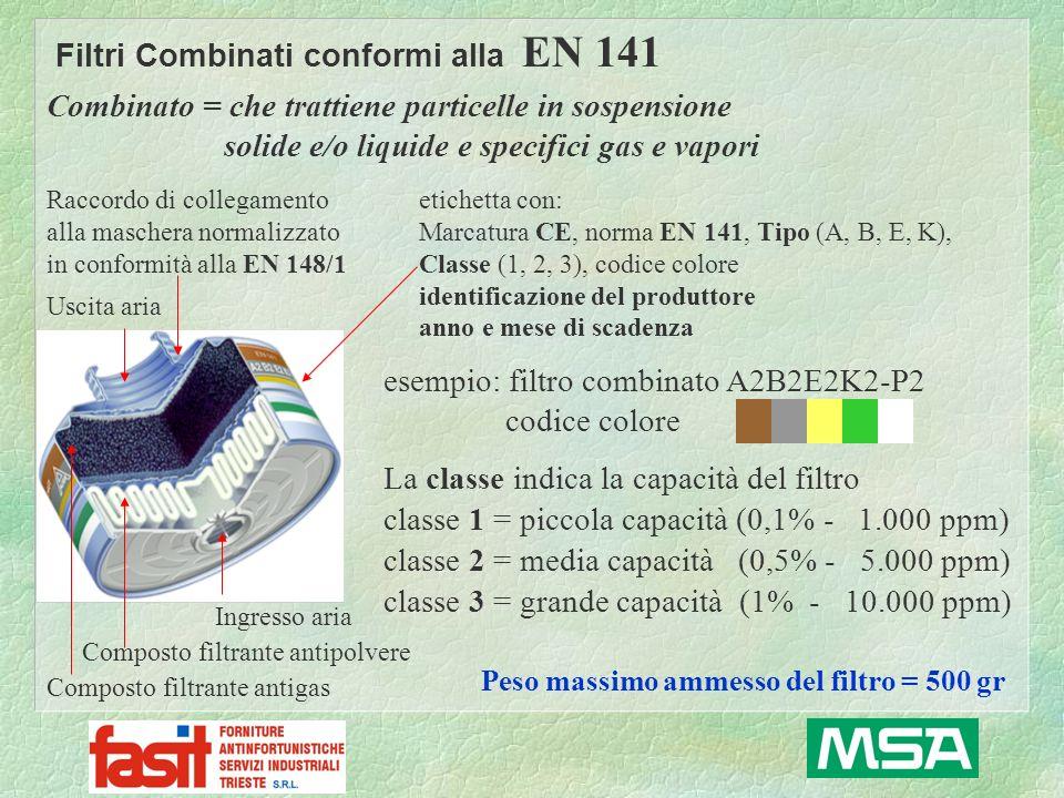 Filtri Combinati conformi alla EN 141
