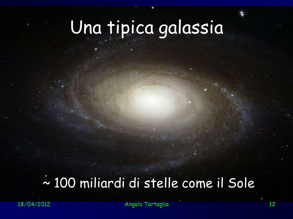 Una tipica galassia ~ 100 miliardi di stelle come il Sole 18/04/2012
