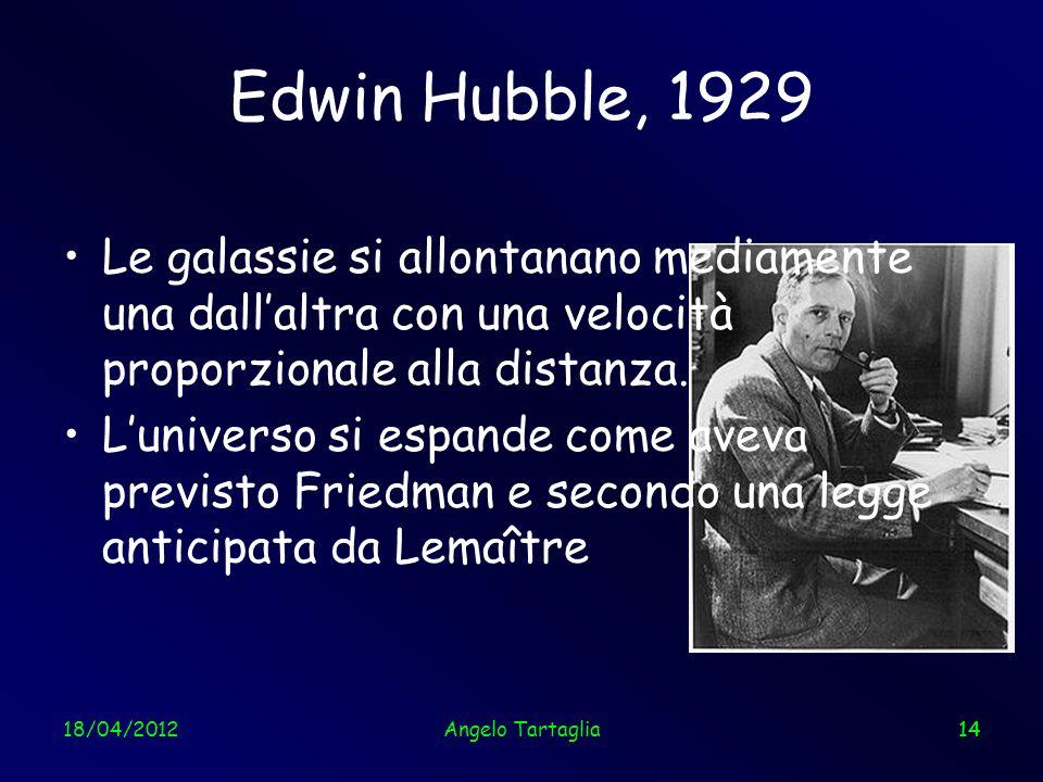 Edwin Hubble, 1929Le galassie si allontanano mediamente una dall'altra con una velocità proporzionale alla distanza.