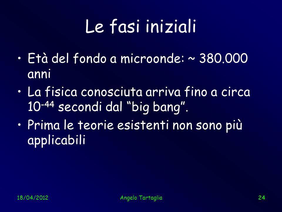 Le fasi iniziali Età del fondo a microonde: ~ 380.000 anni