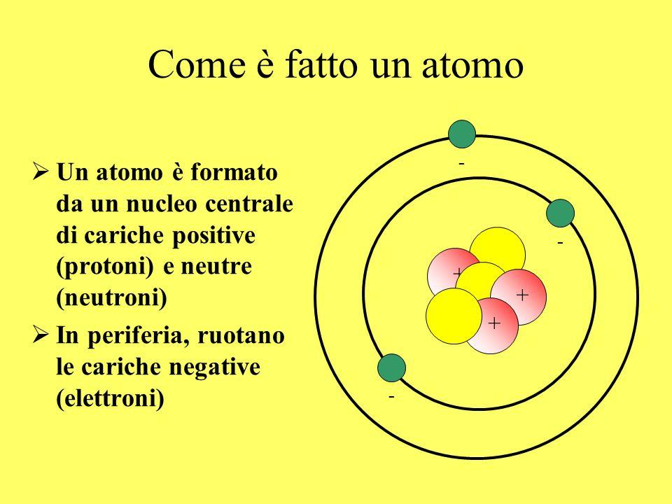 Come è fatto un atomo - Un atomo è formato da un nucleo centrale di cariche positive (protoni) e neutre (neutroni)