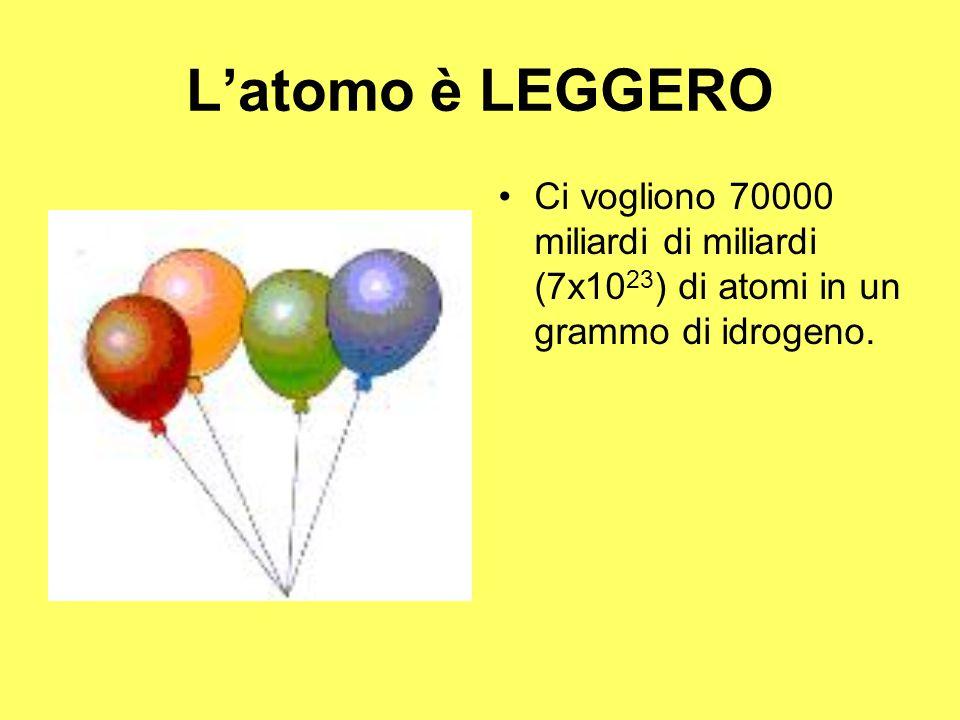 L'atomo è LEGGERO Ci vogliono 70000 miliardi di miliardi (7x1023) di atomi in un grammo di idrogeno.